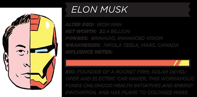 Musk_image