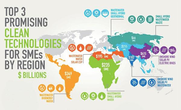 WorldBank-Cleantech-Map