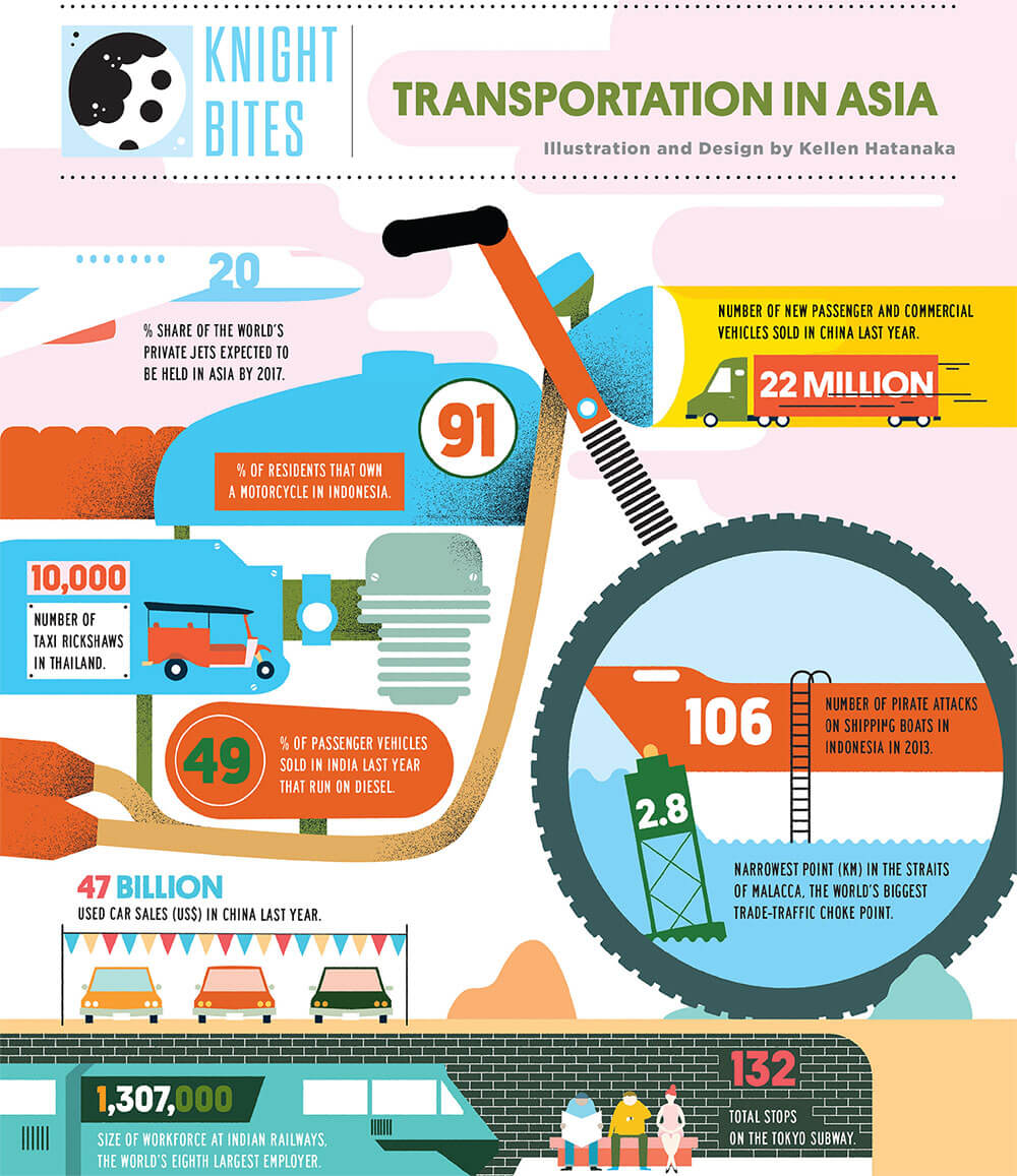 AsiaInfographic