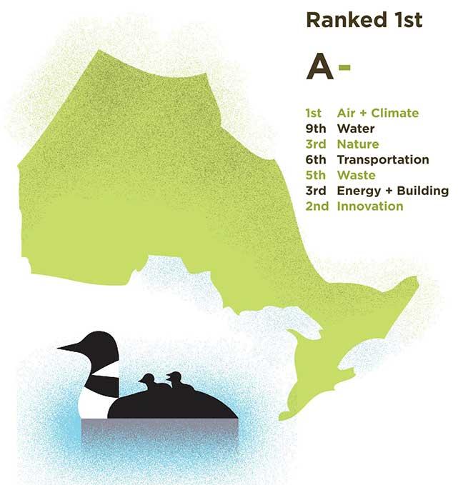 Ontario1
