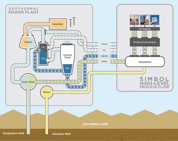 geothermal111
