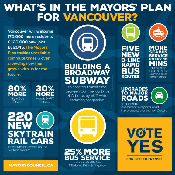 VancouverTransitInfographic1