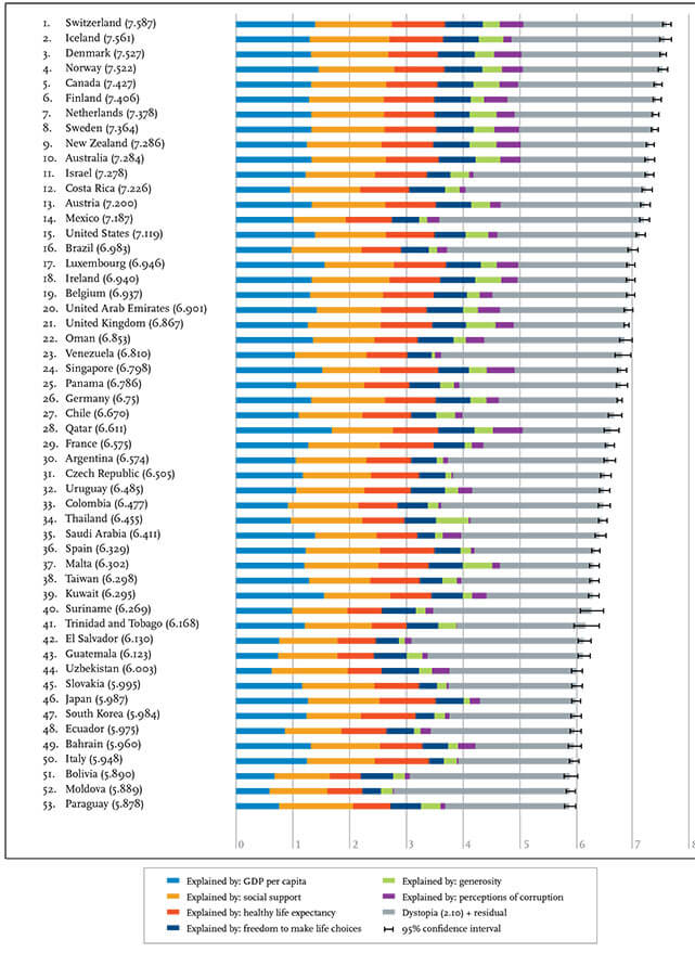 Switzerland leads the way in 2015 world happiness report corporate switzerland1 freerunsca Choice Image