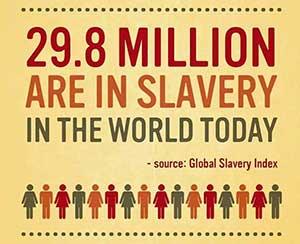 slavery101