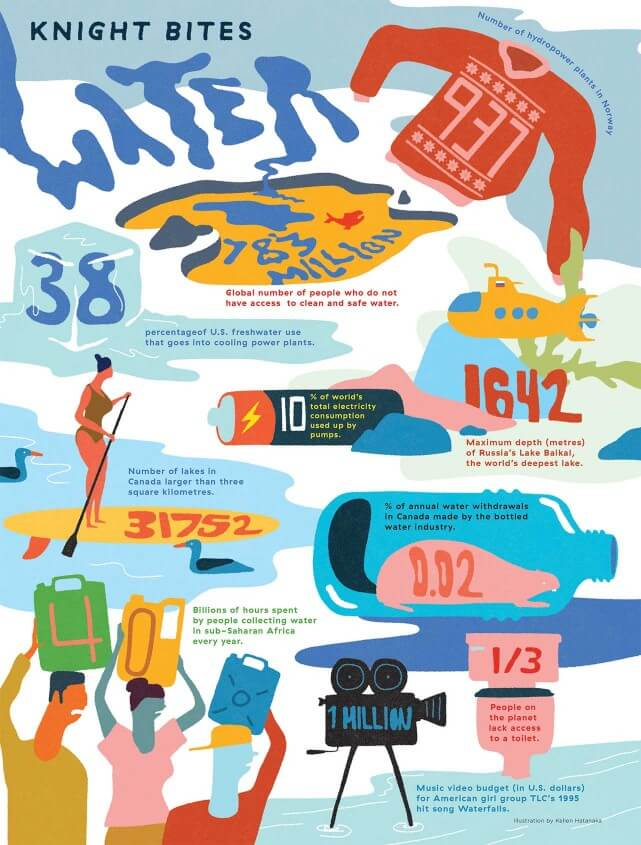 water_infographic_large