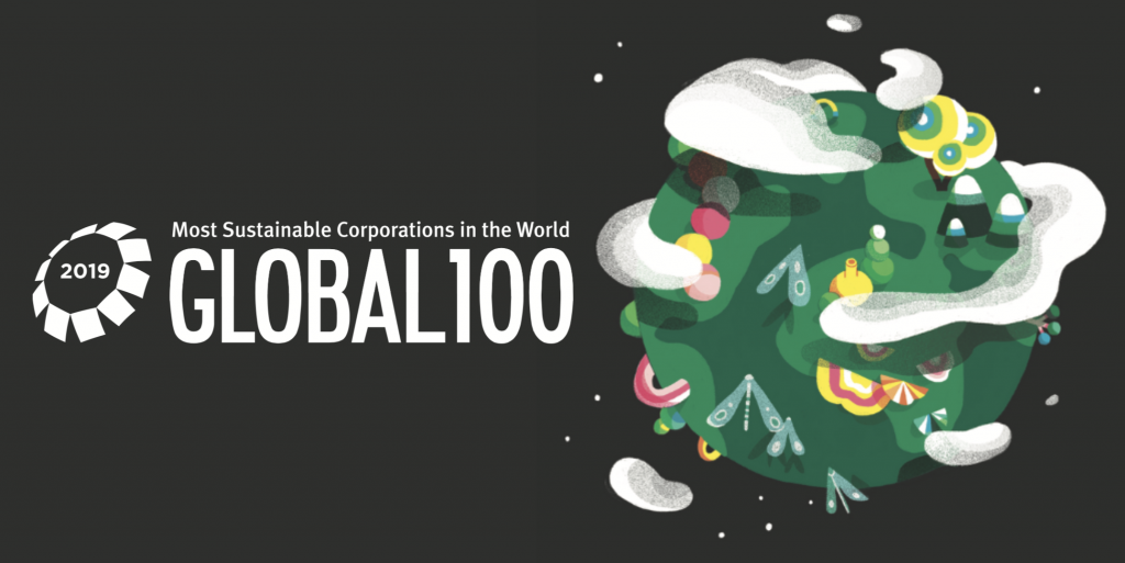 2019 Global 100 results | Corporate Knights